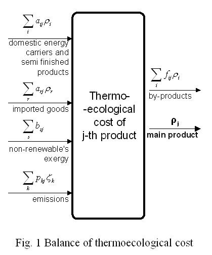 balance_thermoecol.jpg